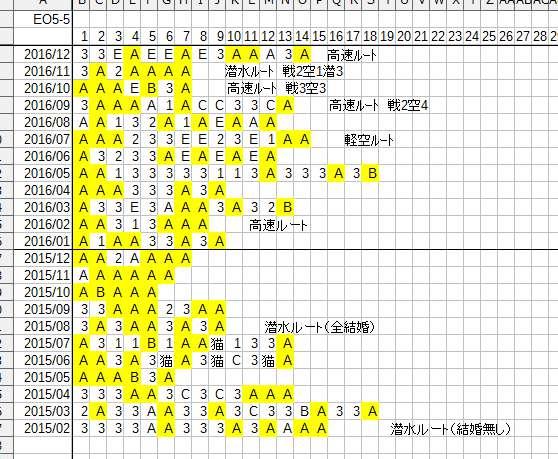 艦隊これくしょん〜艦これ〜リンガ泊地スレ part321 [無断転載禁止]©2ch.net->画像>57枚